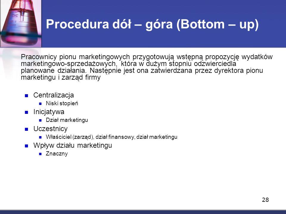 28 Procedura dół – góra (Bottom – up) Pracownicy pionu marketingowych przygotowują wstępną propozycję wydatków marketingowo-sprzedażowych, która w dużym stopniu odzwierciedla planowane działania.