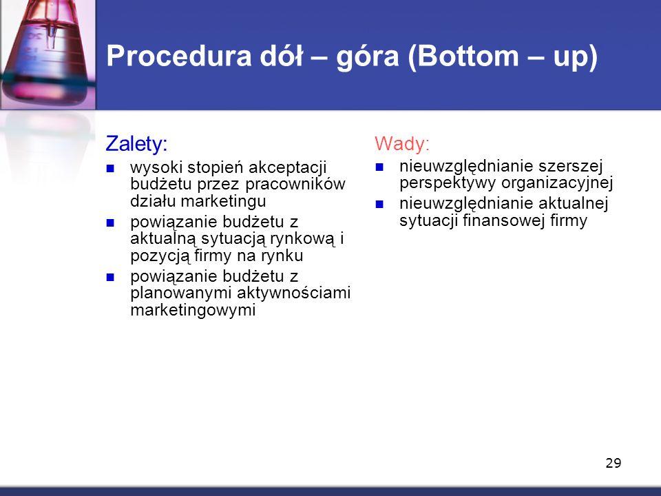 29 Procedura dół – góra (Bottom – up) Zalety: wysoki stopień akceptacji budżetu przez pracowników działu marketingu powiązanie budżetu z aktualną sytuacją rynkową i pozycją firmy na rynku powiązanie budżetu z planowanymi aktywnościami marketingowymi Wady: nieuwzględnianie szerszej perspektywy organizacyjnej nieuwzględnianie aktualnej sytuacji finansowej firmy