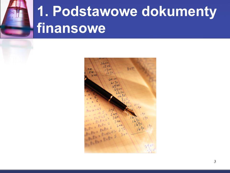 1. Podstawowe dokumenty finansowe 3