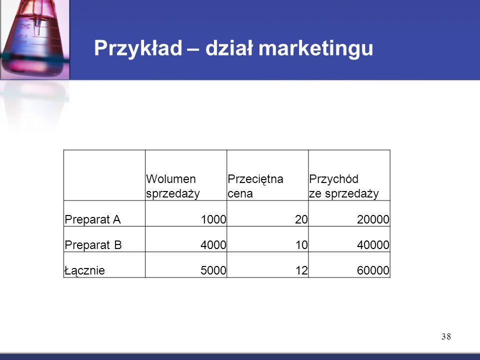 38 Przykład – dział marketingu Wolumen sprzedaży Przeciętna cena Przychód ze sprzedaży Preparat A10002020000 Preparat B40001040000 Łącznie50001260000