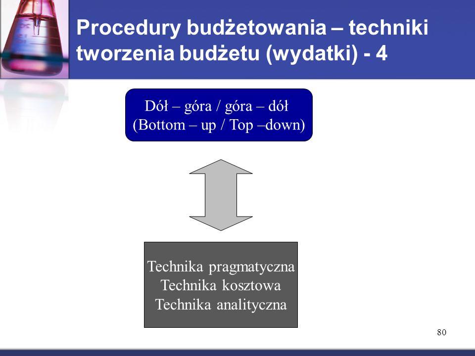 Procedury budżetowania – techniki tworzenia budżetu (wydatki) - 4 Dół – góra / góra – dół (Bottom – up / Top –down) Technika pragmatyczna Technika kosztowa Technika analityczna 80