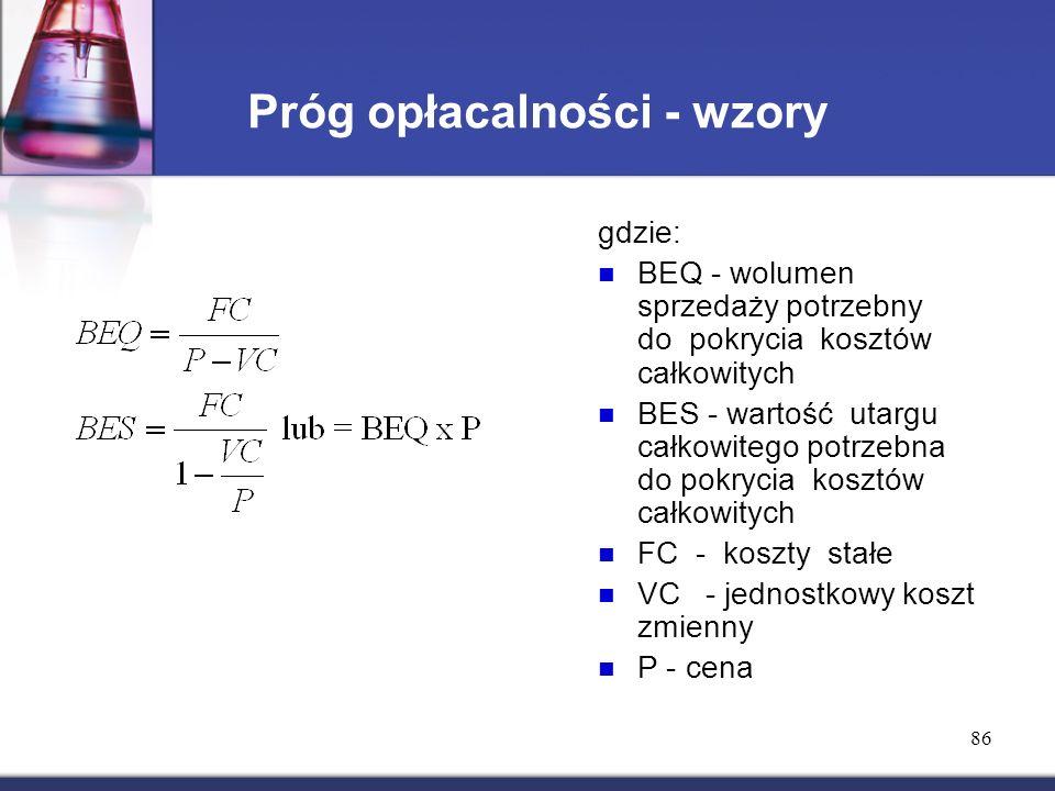 86 Próg opłacalności - wzory gdzie: BEQ - wolumen sprzedaży potrzebny do pokrycia kosztów całkowitych BES - wartość utargu całkowitego potrzebna do pokrycia kosztów całkowitych FC - koszty stałe VC - jednostkowy koszt zmienny P - cena