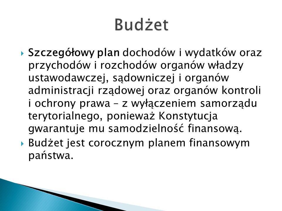  Szczegółowy plan dochodów i wydatków oraz przychodów i rozchodów organów władzy ustawodawczej, sądowniczej i organów administracji rządowej oraz org