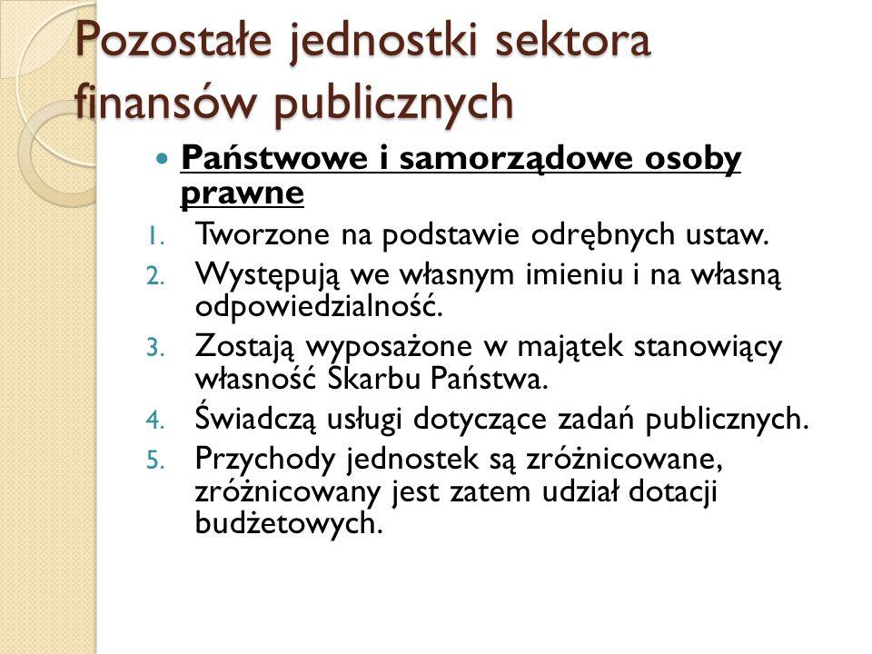 Pozostałe jednostki sektora finansów publicznych Państwowe i samorządowe osoby prawne 1.