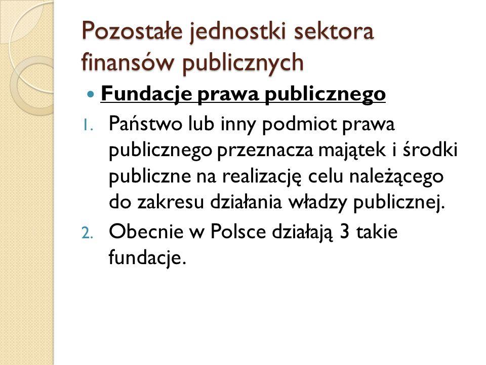 Pozostałe jednostki sektora finansów publicznych Fundacje prawa publicznego 1.
