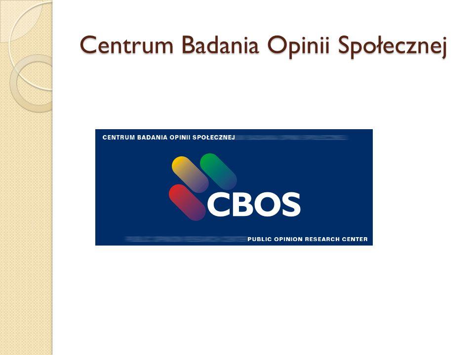 Centrum Badania Opinii Społecznej