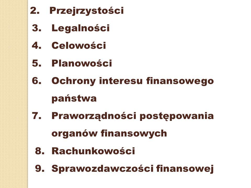 2.Przejrzystości 3. Legalności 4. Celowości 5. Planowości 6.