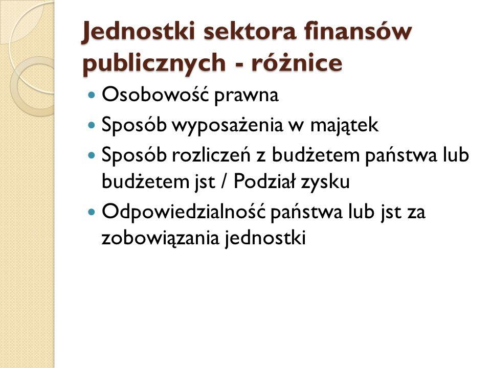 Jednostki sektora finansów publicznych - różnice Osobowość prawna Sposób wyposażenia w majątek Sposób rozliczeń z budżetem państwa lub budżetem jst / Podział zysku Odpowiedzialność państwa lub jst za zobowiązania jednostki