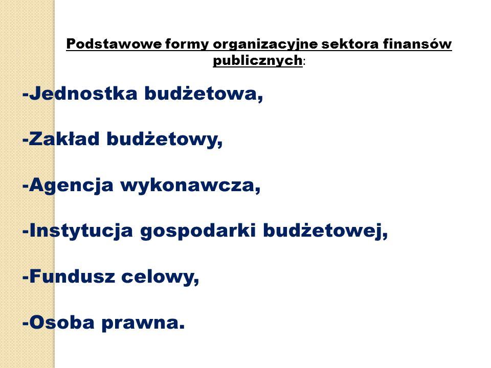 Podstawowe formy organizacyjne sektora finansów publicznych : -Jednostka budżetowa, -Zakład budżetowy, -Agencja wykonawcza, -Instytucja gospodarki budżetowej, -Fundusz celowy, -Osoba prawna.