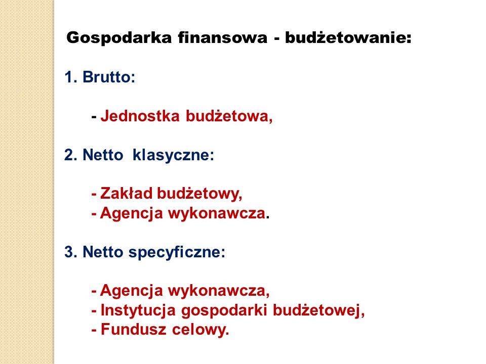 Gospodarka finansowa - budżetowanie: 1.Brutto: - Jednostka budżetowa, 2.Netto klasyczne: - Zakład budżetowy, - Agencja wykonawcza.