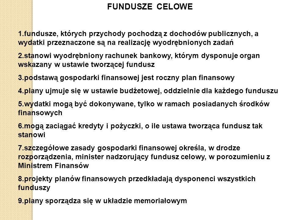 FUNDUSZE CELOWE 1.fundusze, których przychody pochodzą z dochodów publicznych, a wydatki przeznaczone są na realizację wyodrębnionych zadań 2.stanowi wyodrębniony rachunek bankowy, którym dysponuje organ wskazany w ustawie tworzącej fundusz 3.podstawą gospodarki finansowej jest roczny plan finansowy 4.plany ujmuje się w ustawie budżetowej, oddzielnie dla każdego funduszu 5.wydatki mogą być dokonywane, tylko w ramach posiadanych środków finansowych 6.mogą zaciągać kredyty i pożyczki, o ile ustawa tworząca fundusz tak stanowi 7.szczegółowe zasady gospodarki finansowej określa, w drodze rozporządzenia, minister nadzorujący fundusz celowy, w porozumieniu z Ministrem Finansów 8.projekty planów finansowych przedkładają dysponenci wszystkich funduszy 9.plany sporządza się w układzie memoriałowym