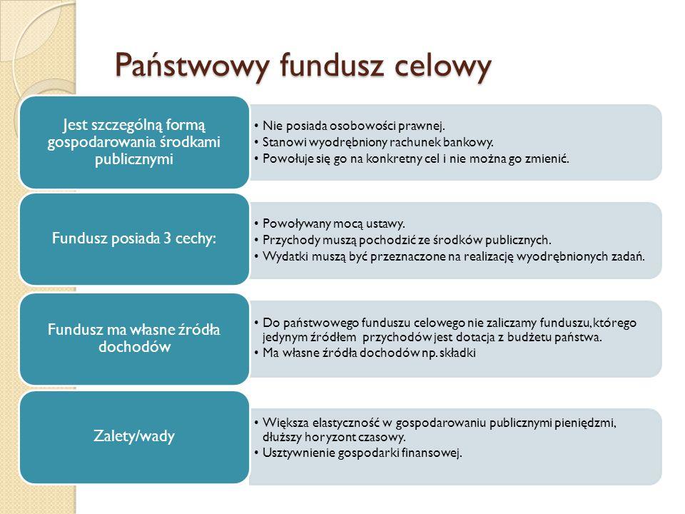 Państwowy fundusz celowy Nie posiada osobowości prawnej.