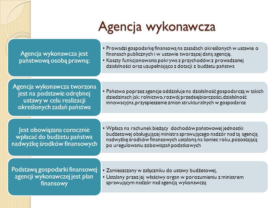 Agencja wykonawcza Prowadzi gospodarkę finansową na zasadach określonych w ustawie o finansach publicznych i w ustawie tworzącej daną agencję.