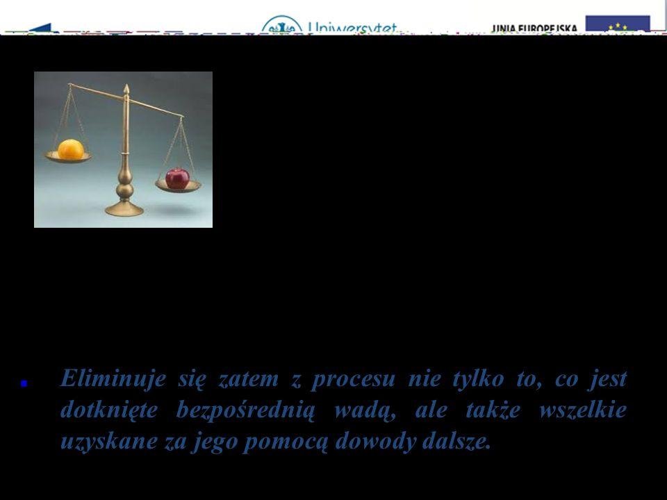 Dowody nielegalne Polskie prawo nie przyjęło doktryny owoców z zatrutego drzewa (fruits of poisoned tree), która polega na wykluczeniu uznania za dowód również takiego środka, który został ujawniony dzięki dowodowi wprost zakazanemu.