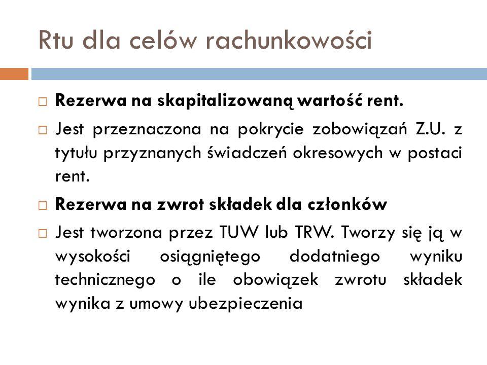 Rtu dla celów rachunkowości  Rezerwa na skapitalizowaną wartość rent.