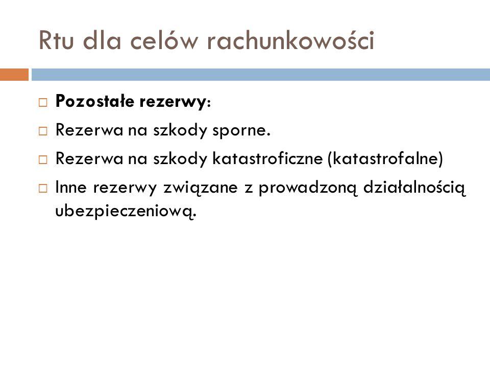 Rtu dla celów rachunkowości  Pozostałe rezerwy:  Rezerwa na szkody sporne.