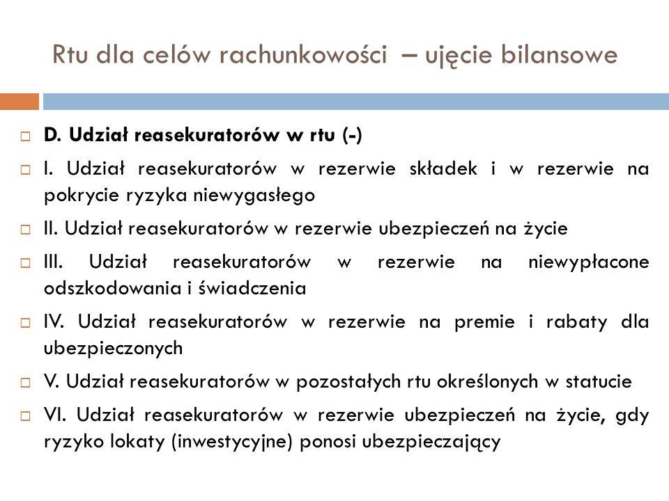 Rtu dla celów rachunkowości – ujęcie bilansowe  D.