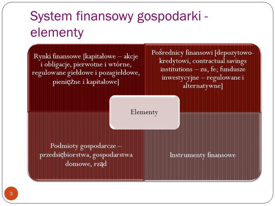 System finansowy gospodarki - elementy 3 Rynki finansowe [kapitałowe – akcje i obligacje, pierwotne i wtórne, regulowane giełdowe i pozagiełdowe, pien