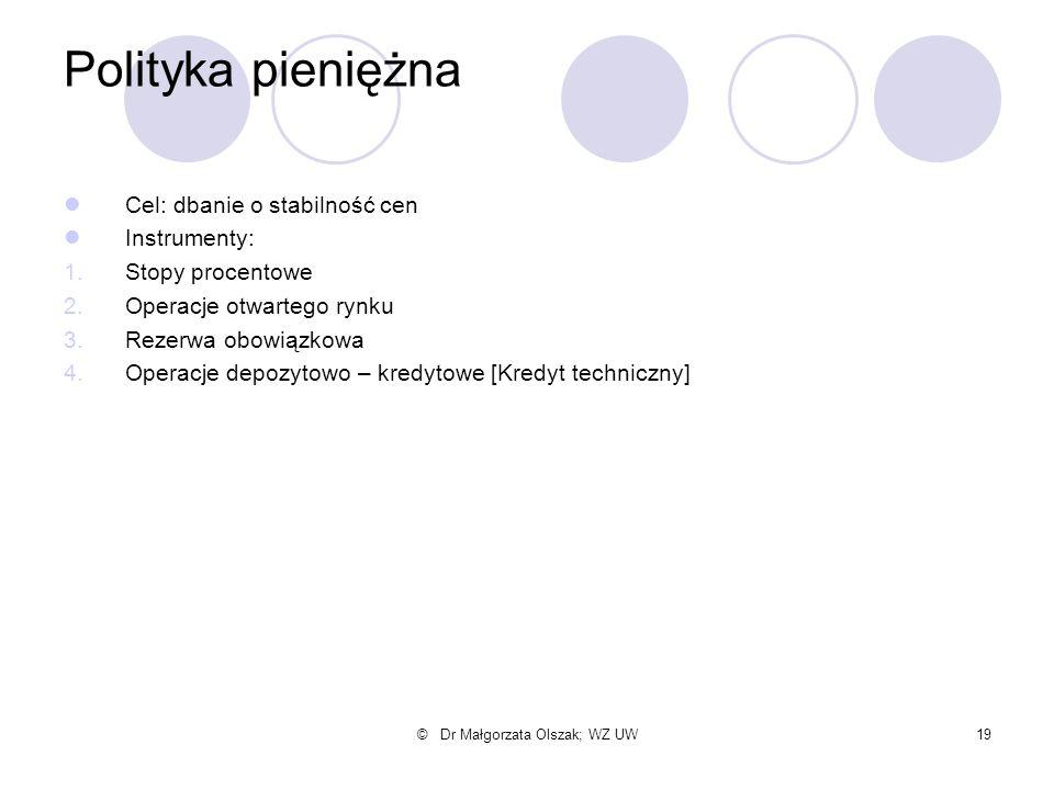 © Dr Małgorzata Olszak; WZ UW19 Polityka pieniężna Cel: dbanie o stabilność cen Instrumenty: 1.Stopy procentowe 2.Operacje otwartego rynku 3.Rezerwa o