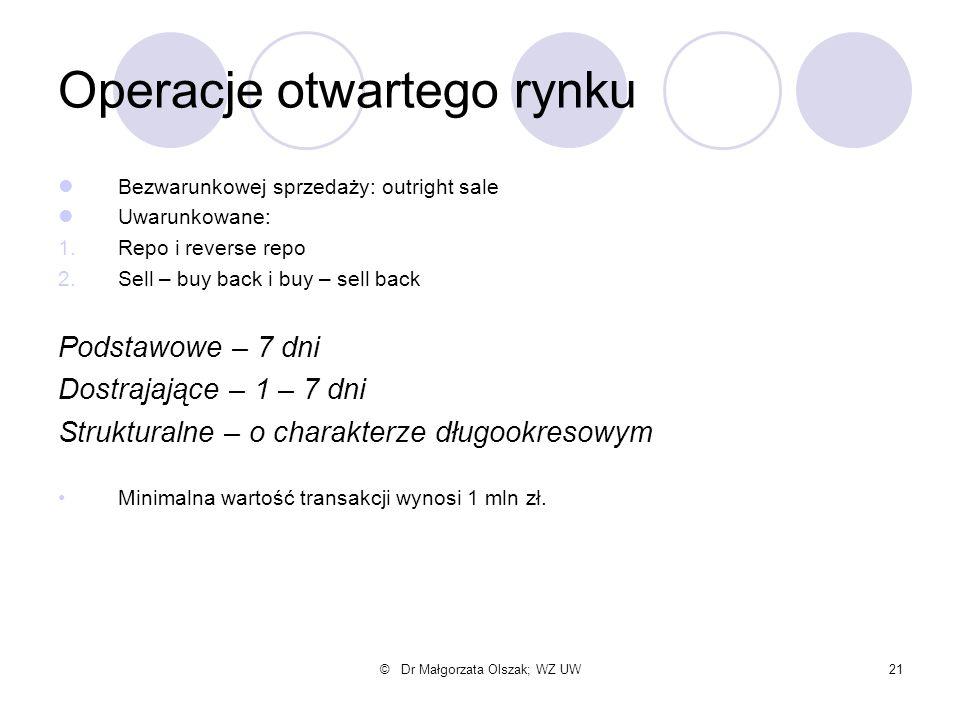 © Dr Małgorzata Olszak; WZ UW21 Operacje otwartego rynku Bezwarunkowej sprzedaży: outright sale Uwarunkowane: 1.Repo i reverse repo 2.Sell – buy back