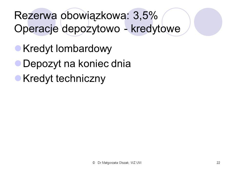 © Dr Małgorzata Olszak; WZ UW22 Rezerwa obowiązkowa: 3,5% Operacje depozytowo - kredytowe Kredyt lombardowy Depozyt na koniec dnia Kredyt techniczny
