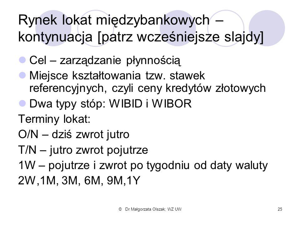 © Dr Małgorzata Olszak; WZ UW25 Rynek lokat międzybankowych – kontynuacja [patrz wcześniejsze slajdy] Cel – zarządzanie płynnością Miejsce kształtowan