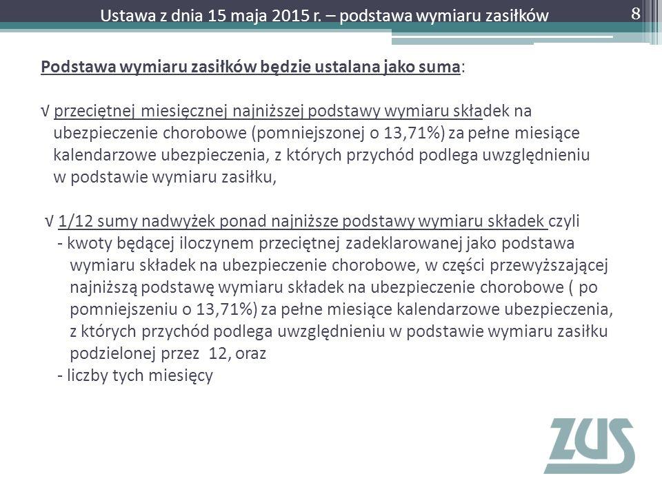 Wystawienie zaświadczenia lekarskiego – Krok 3 29 Ustawa z dnia 15 maja 2015 r.
