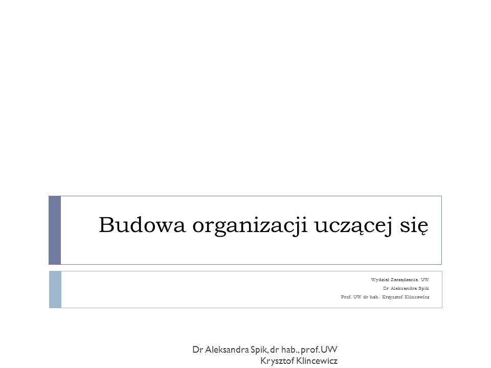 Budowa organizacji uczącej się Wydział Zarządzania UW Dr Aleksandra Spik Prof. UW dr hab. Krzysztof Klincewicz Dr Aleksandra Spik, dr hab., prof. UW K