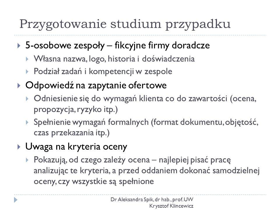 Przygotowanie studium przypadku Dr Aleksandra Spik, dr hab., prof.