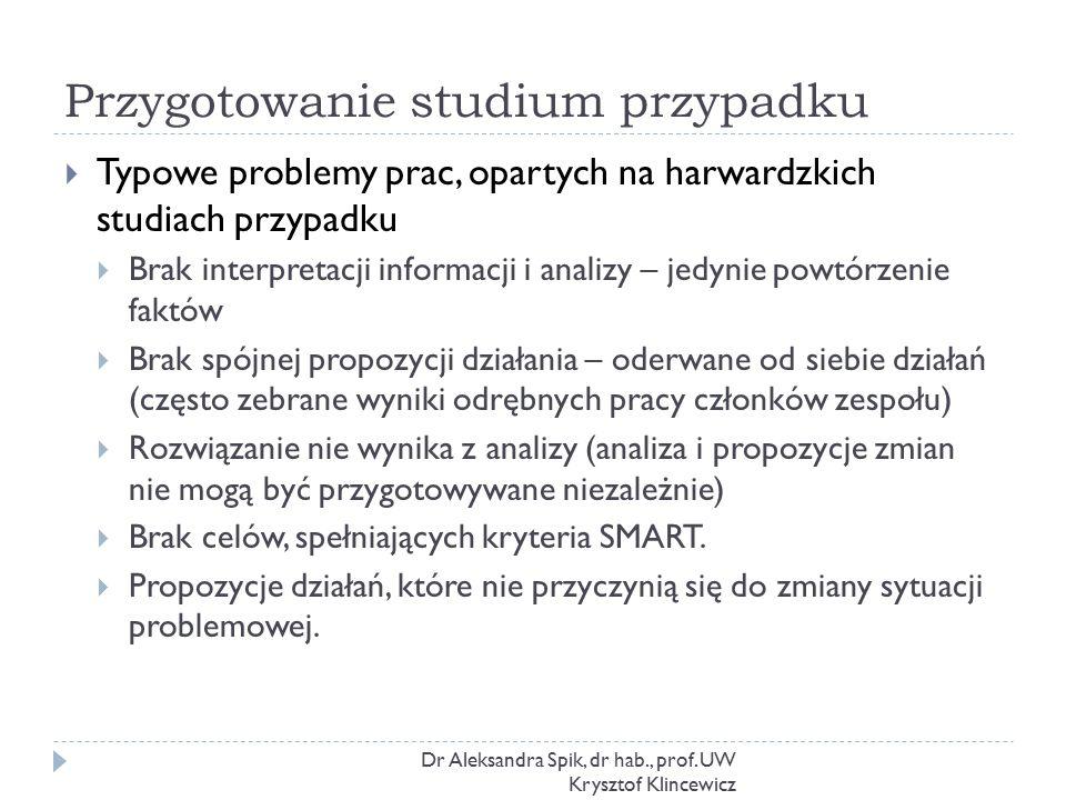 Przygotowanie studium przypadku Dr Aleksandra Spik, dr hab., prof. UW Krysztof Klincewicz  Typowe problemy prac, opartych na harwardzkich studiach pr