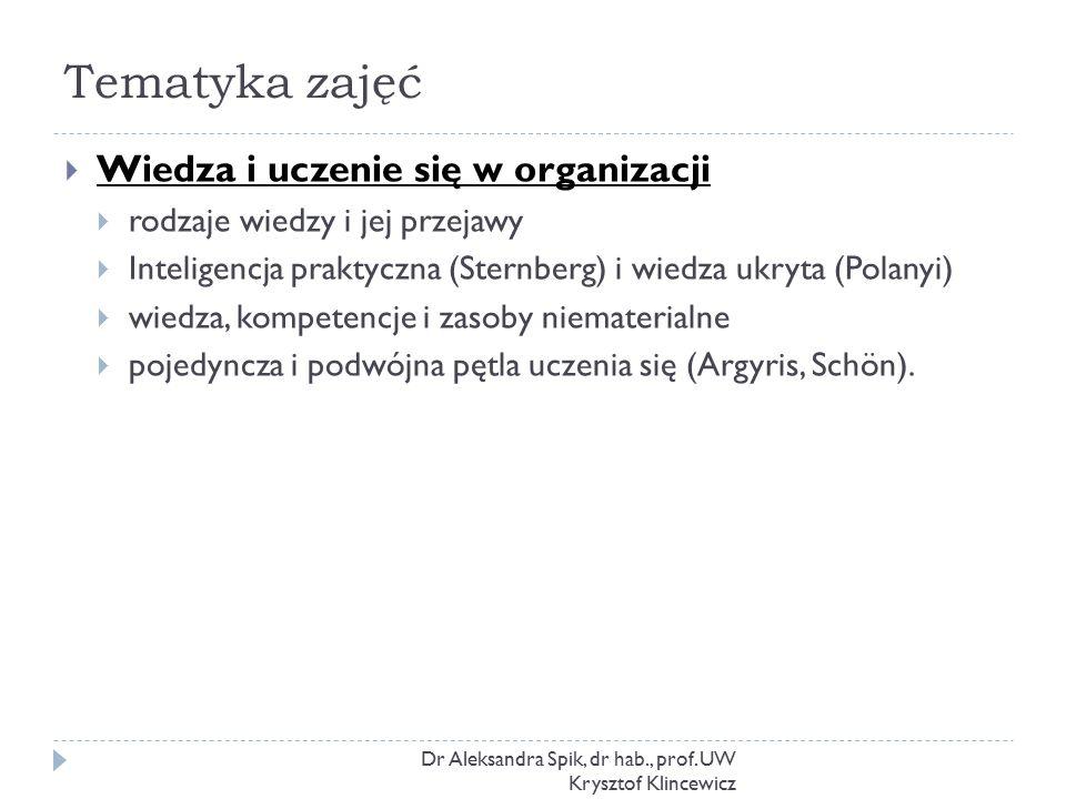 Tematyka zajęć Dr Aleksandra Spik, dr hab., prof. UW Krysztof Klincewicz  Wiedza i uczenie się w organizacji  rodzaje wiedzy i jej przejawy  Inteli