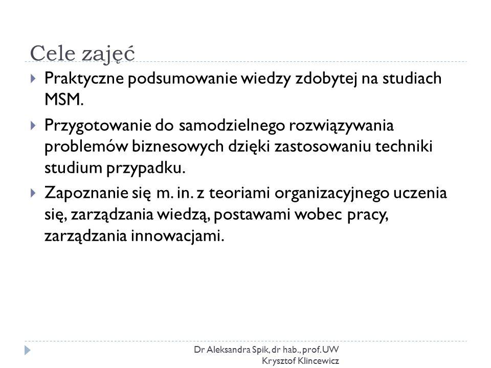 Cele zajęć Dr Aleksandra Spik, dr hab., prof. UW Krysztof Klincewicz  Praktyczne podsumowanie wiedzy zdobytej na studiach MSM.  Przygotowanie do sam