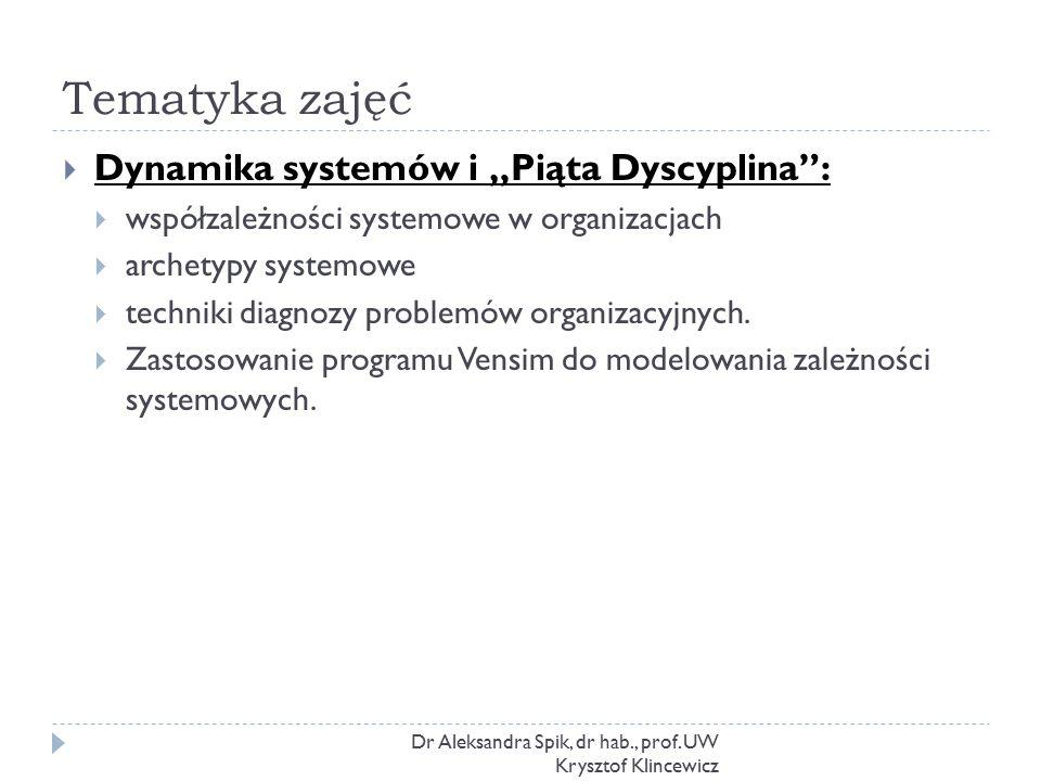 """Tematyka zajęć Dr Aleksandra Spik, dr hab., prof. UW Krysztof Klincewicz  Dynamika systemów i """"Piąta Dyscyplina"""":  współzależności systemowe w organ"""