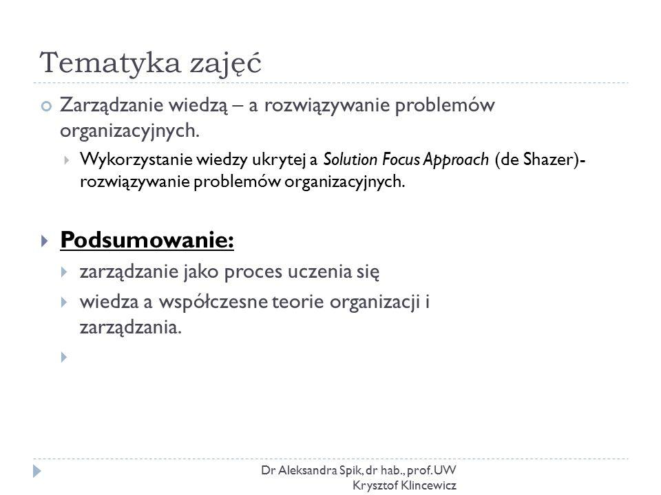 Tematyka zajęć Dr Aleksandra Spik, dr hab., prof. UW Krysztof Klincewicz Zarządzanie wiedzą – a rozwiązywanie problemów organizacyjnych.  Wykorzystan