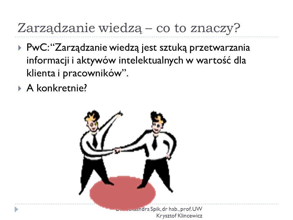 """Zarządzanie wiedzą – co to znaczy? Dr Aleksandra Spik, dr hab., prof. UW Krysztof Klincewicz  PwC: """"Zarządzanie wiedzą jest sztuką przetwarzania info"""