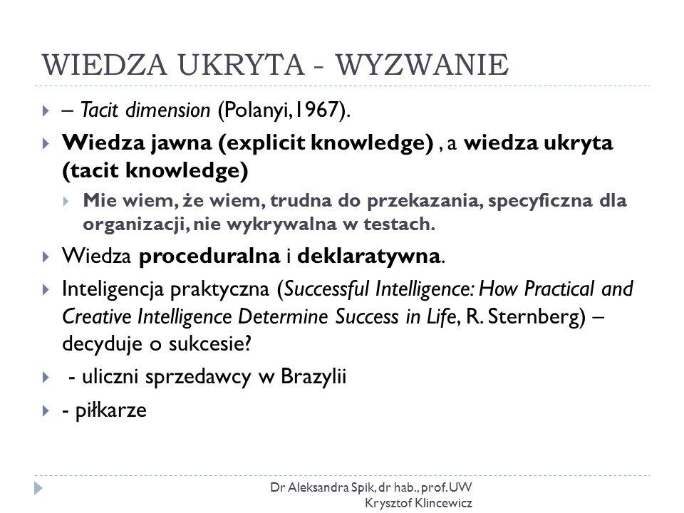 WIEDZA UKRYTA - WYZWANIE Dr Aleksandra Spik, dr hab., prof. UW Krysztof Klincewicz  – Tacit dimension (Polanyi,1967).  Wiedza jawna (explicit knowle