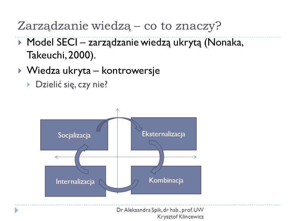 Zarządzanie wiedzą – co to znaczy? Dr Aleksandra Spik, dr hab., prof. UW Krysztof Klincewicz  Model SECI – zarządzanie wiedzą ukrytą (Nonaka, Takeuch