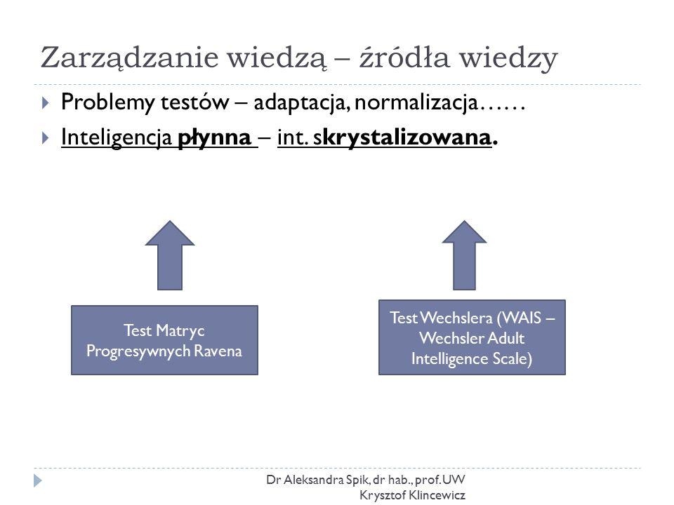 Zarządzanie wiedzą – źródła wiedzy Dr Aleksandra Spik, dr hab., prof. UW Krysztof Klincewicz  Problemy testów – adaptacja, normalizacja……  Inteligen