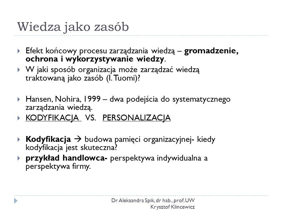 Wiedza jako zasób Dr Aleksandra Spik, dr hab., prof. UW Krysztof Klincewicz  Efekt końcowy procesu zarządzania wiedzą – gromadzenie, ochrona i wykorz