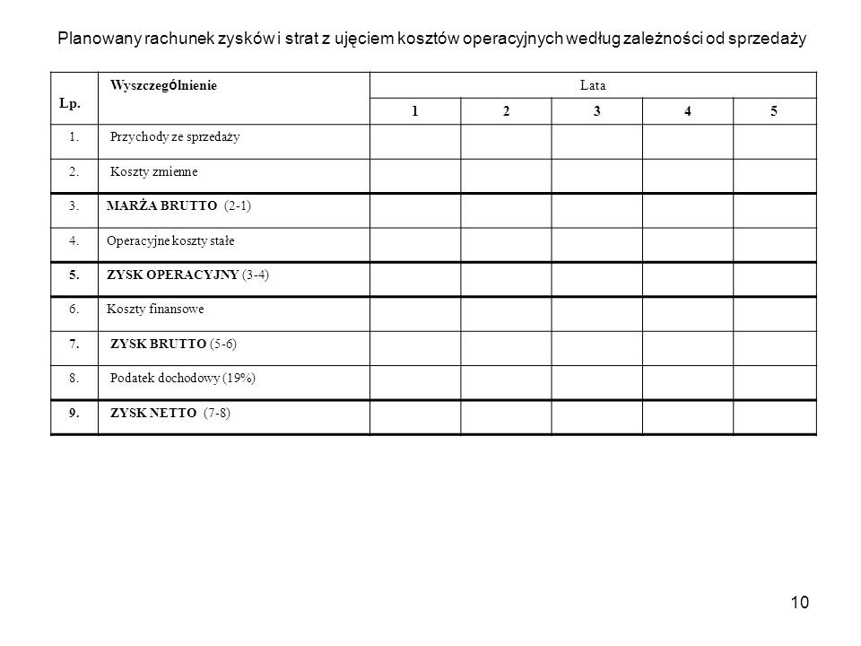 10 Planowany rachunek zysków i strat z ujęciem kosztów operacyjnych według zależności od sprzedaży Lp. Wyszczeg ó lnienie Lata 12345 1. Przychody ze s