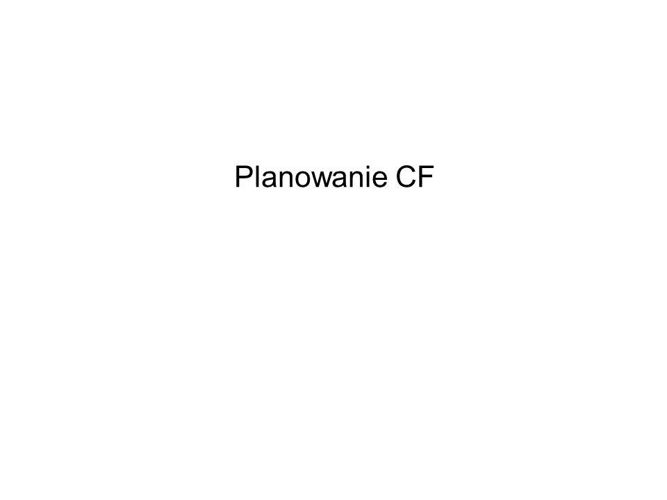 Planowanie CF
