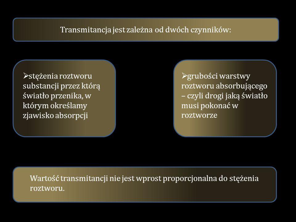 Transmitancja jest zależna od dwóch czynników:  stężenia roztworu substancji przez którą światło przenika, w którym określamy zjawisko absorpcji  gr