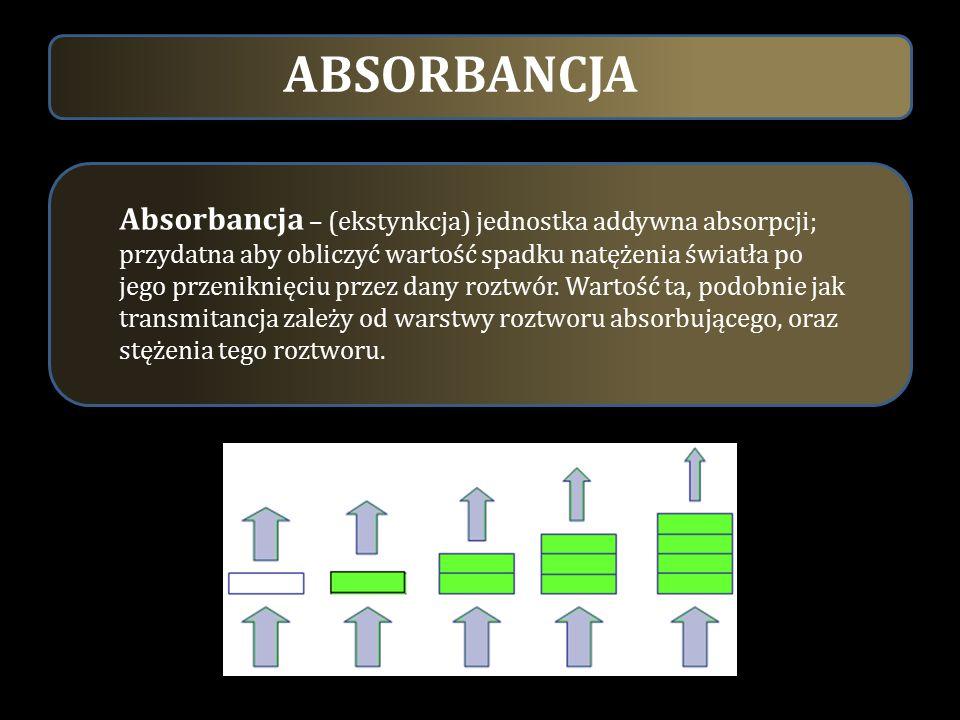 Absorbancja – (ekstynkcja) jednostka addywna absorpcji; przydatna aby obliczyć wartość spadku natężenia światła po jego przeniknięciu przez dany roztw