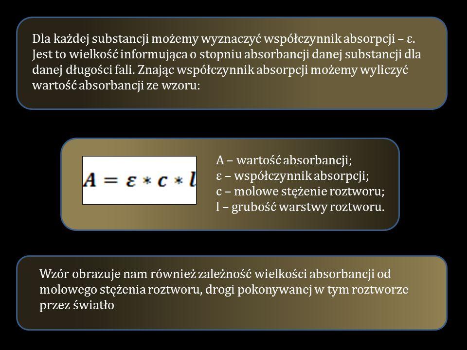 Dla każdej substancji możemy wyznaczyć współczynnik absorpcji – ε. Jest to wielkość informująca o stopniu absorbancji danej substancji dla danej długo