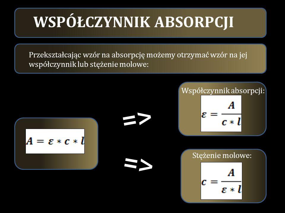 WSPÓŁCZYNNIK ABSORPCJI Przekształcając wzór na absorpcję możemy otrzymać wzór na jej współczynnik lub stężenie molowe: => Współczynnik absorpcji: Stęż