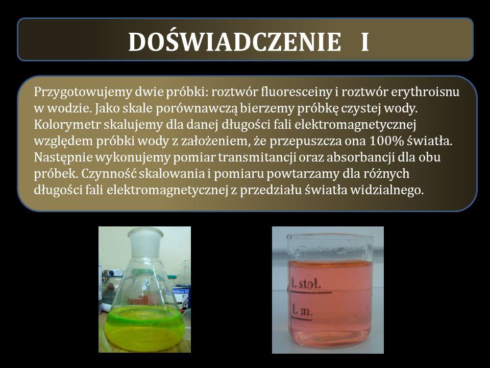 Przygotowujemy dwie próbki: roztwór fluoresceiny i roztwór erythroisnu w wodzie. Jako skale porównawczą bierzemy próbkę czystej wody. Kolorymetr skalu