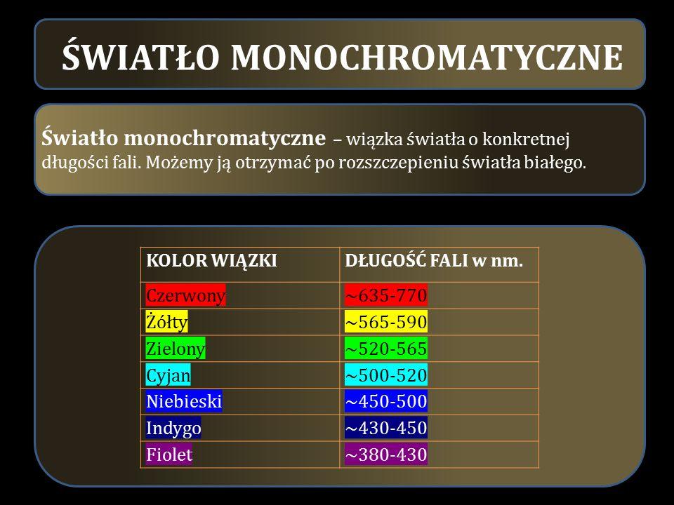 Z obserwacji danych i wykresów możemy zauważyć, że:  Fluoresceina (żółtej barwy) przepuszcza niemal w 100% światło o natężeniu fali wyższej niż 580 nm – światło żółte, a przepuszczalność – transmitancja światła maleje wraz ze zmniejszeniem długości fali – światło o coraz ciemniejszej barwie.