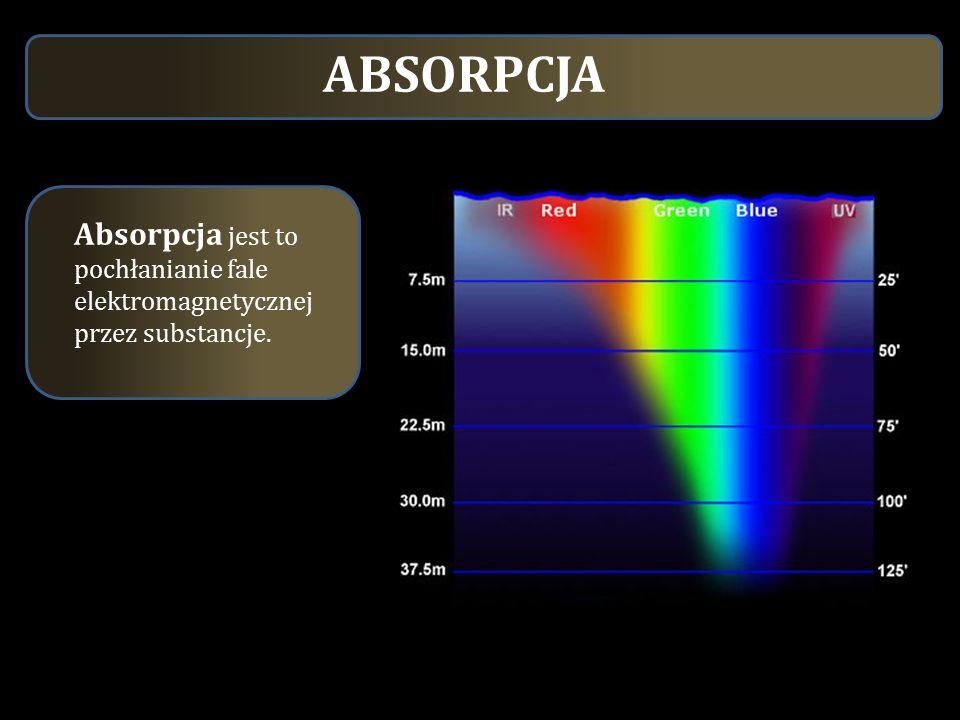Zależność barwy roztworu od absorpcji Przeprowadźmy doświadczenie: Wyznaczenie wartości absorbancji, oraz transmitancji fluoresceiny, oraz erythrosinu, w zależności od długości fali elektromagnetycznej w zakresie światła widzialnego.