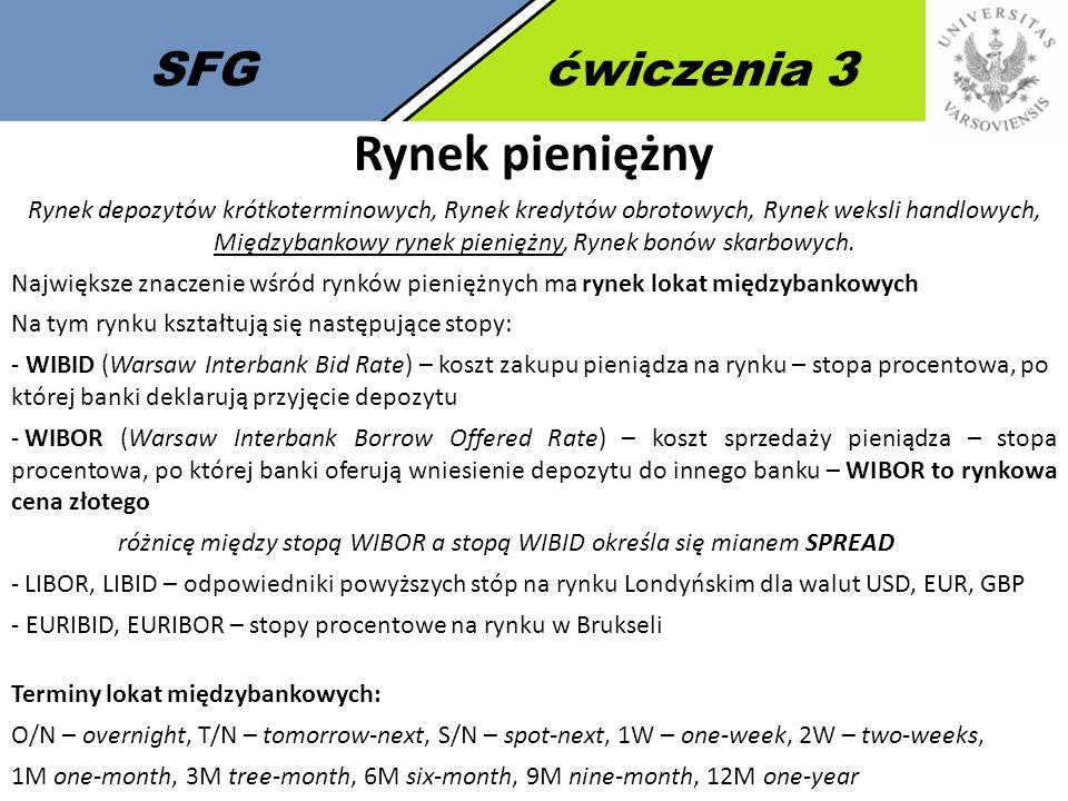 SFGćwiczenia 3 Rynek pieniężny Rynek depozytów krótkoterminowych, Rynek kredytów obrotowych, Rynek weksli handlowych, Międzybankowy rynek pieniężny, R