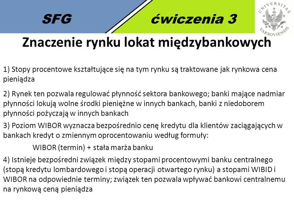 SFGćwiczenia 3 Znaczenie rynku lokat międzybankowych 1) Stopy procentowe kształtujące się na tym rynku są traktowane jak rynkowa cena pieniądza 2) Ryn